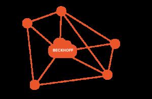 Bodor S-series Beckhoff