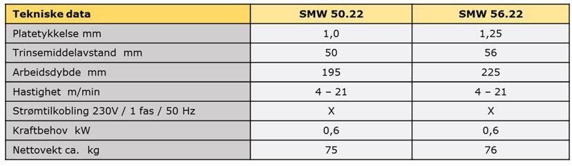 Scwartmanns SMW 50.22